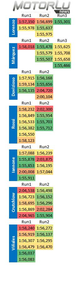runs_fp4