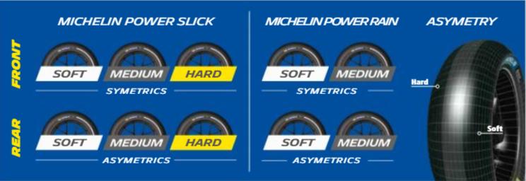 Gran Premio de Catar: la selección de Michelin