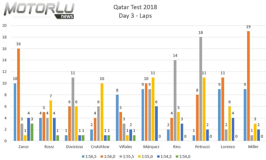Los números no mienten. Test Catar – Día final