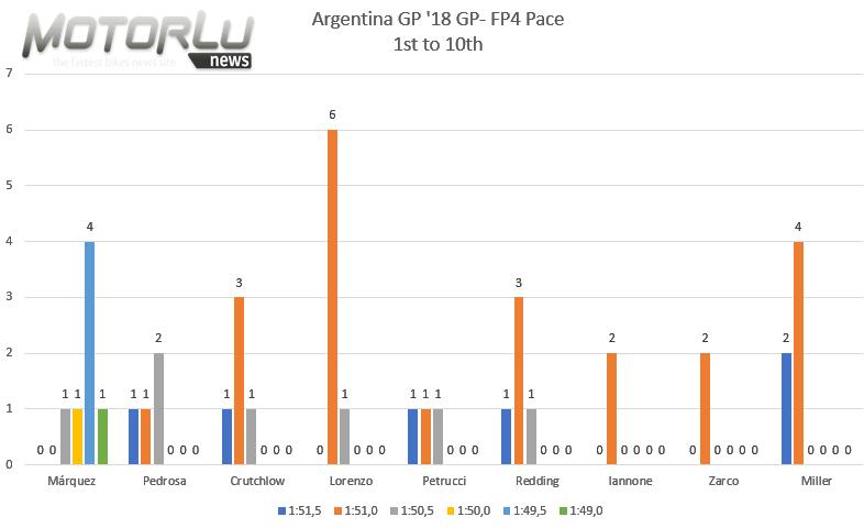 Gran Premio Motul de la República Argentina. Marc contra su sombra
