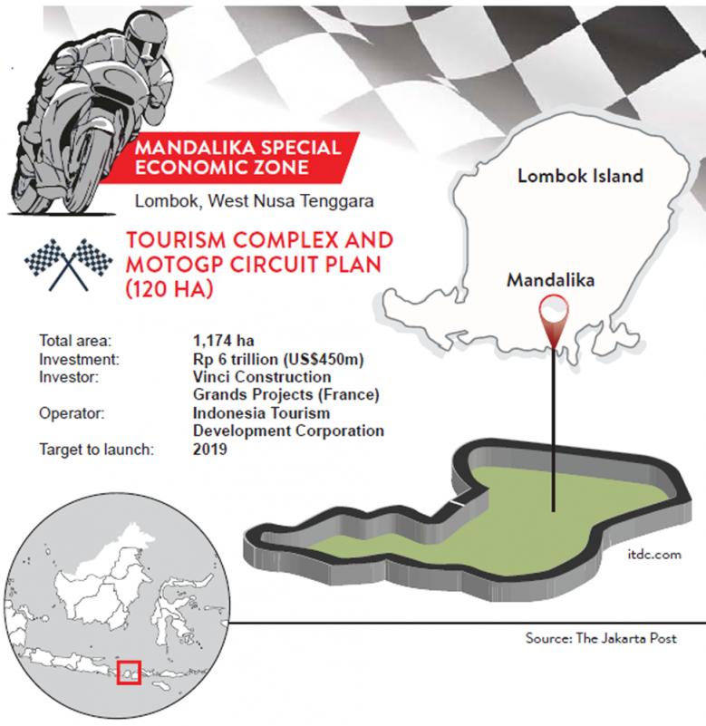 Anunciado el GP de Indonesia para 2021