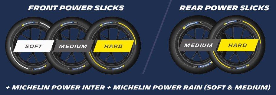 Michelin, de nuevo sin información para Sepang